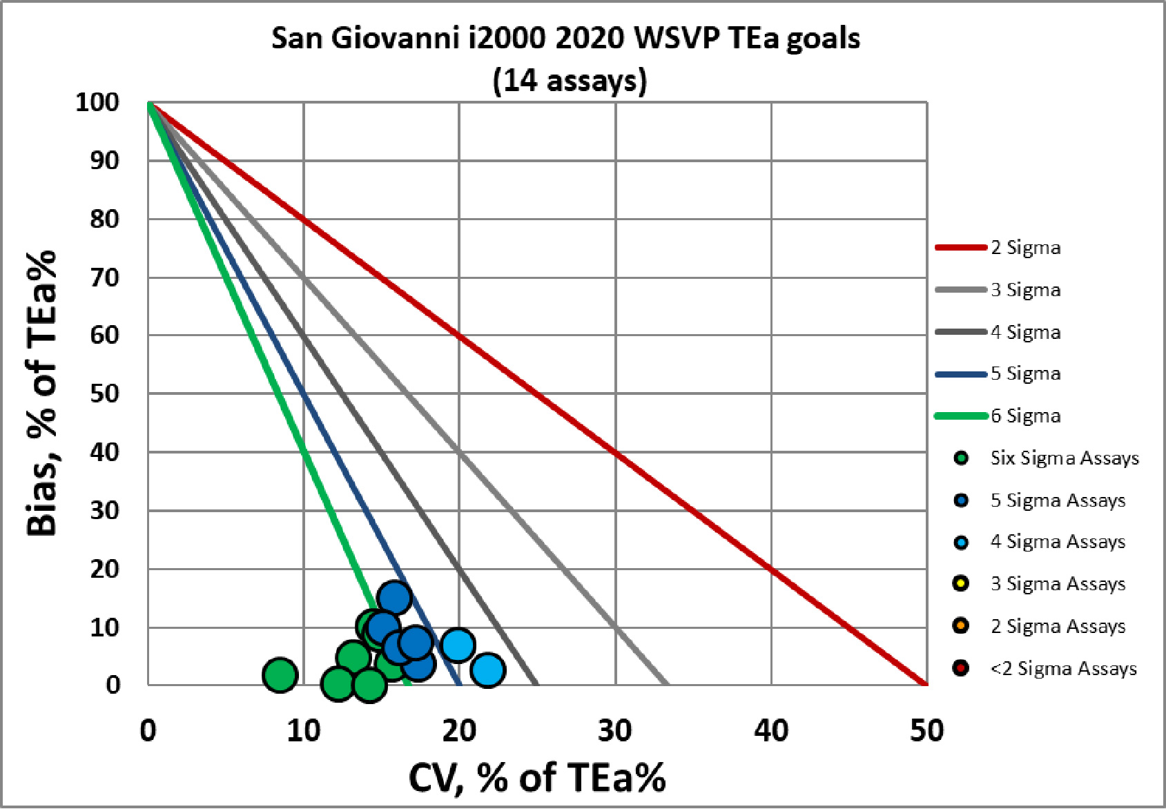 Sigma VP Verification 2020 San Giovanni 3 10x17