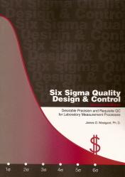 Sigma-metrics of a Mindray BC-5000 hematology analyzer