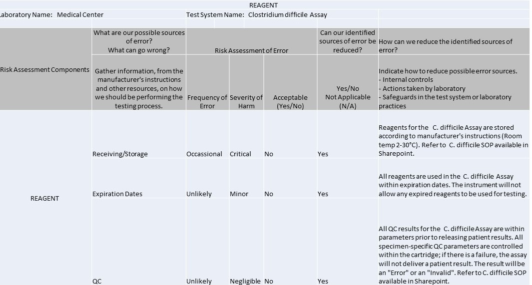 iqcp cdifficile 3