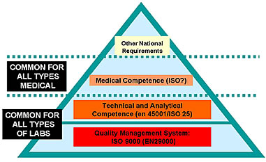 total quality management in healthcare thesis Total quality management: healthcare management: apqp / thw - thesis writing thesis writing provides the best thesis writing software possibly in the world.